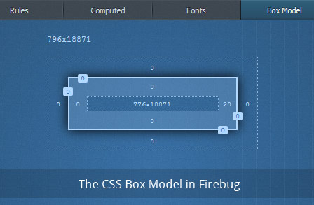 CSS Box Model through Firefox's 'Inspect Elements'