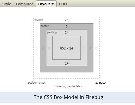 View CSS Box Model via Firebug